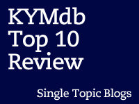 Top Ten Single Topic Blogs of 2012