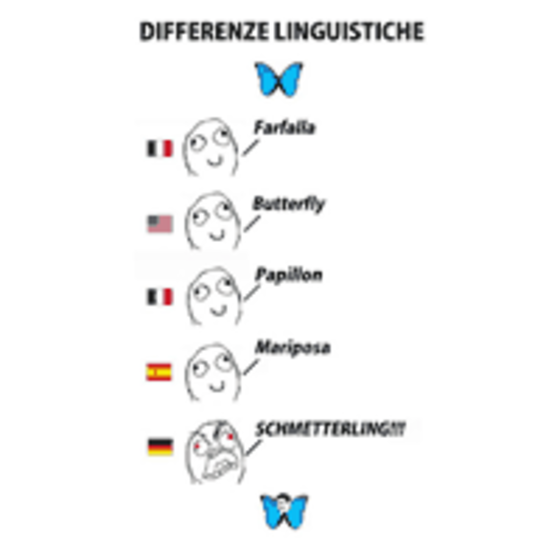 Differenze Linguistiche Memebase Differenze Linguistiche | Know