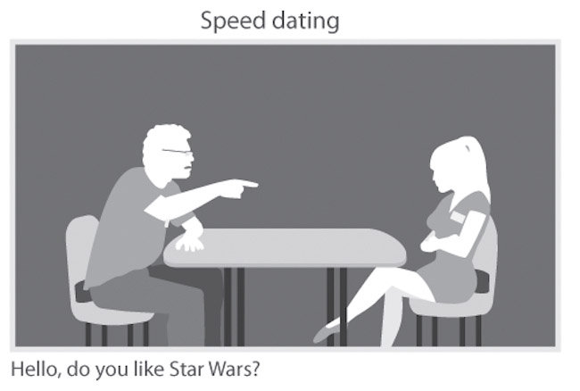 Origin of speed dating