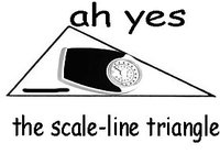 Ah, The Scalene Triangle
