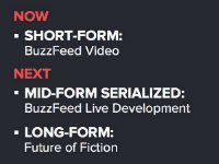 BuzzFeed Plans to Expand into the Silver Screen