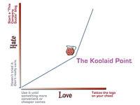The Kool-Aid Point