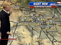FOX Weatherman Deals With a Technical Error