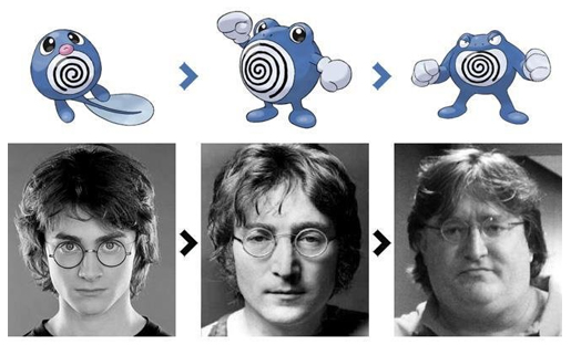 Celebrity Pokemon Evolution: Poliwag