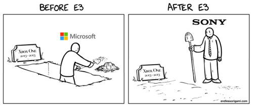 """The """"Console War"""" of E3 2013"""