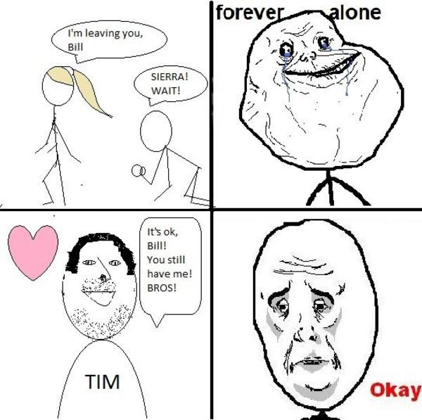 Image 82295 forever alone know your meme for Uo forever templates