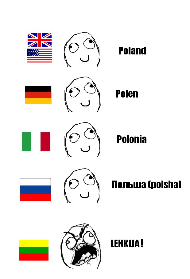 proud to be Lithuanian | Differenze Linguistiche | Know Your Meme