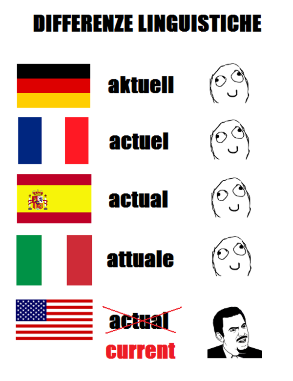 Differenze Linguistiche Schmetterling Differenze Linguistiche
