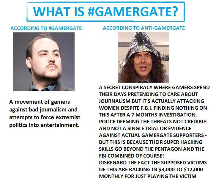 quotits a conspiracy i tell youquot gamergate know your meme