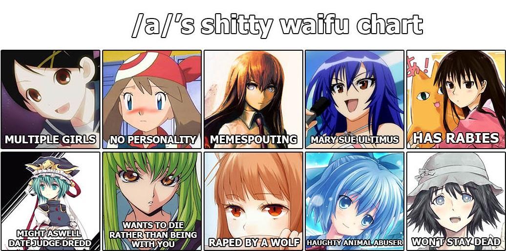 waifu chart 13196 timehd