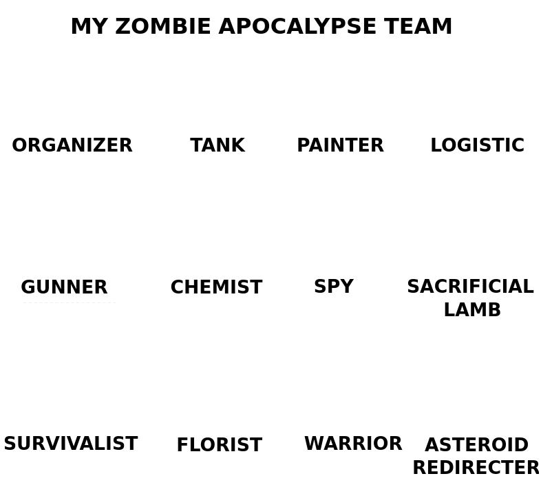 Template | My Zombie A...