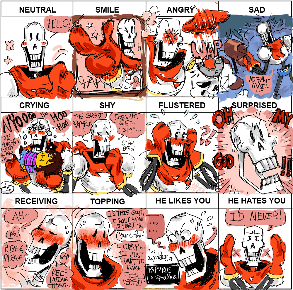 The Many Emotions Of Papyrus Undertale Know Your Meme