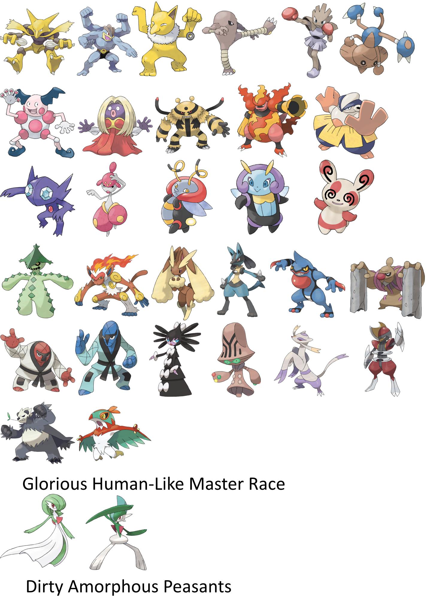 Glorious Human-Like Master Race | Pokémon | Know Your Meme