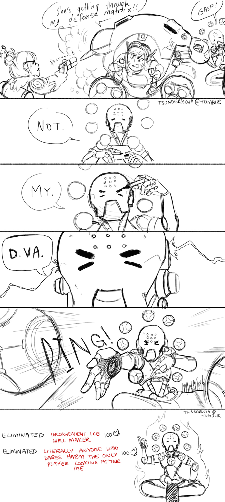 how supports are with player who protect them