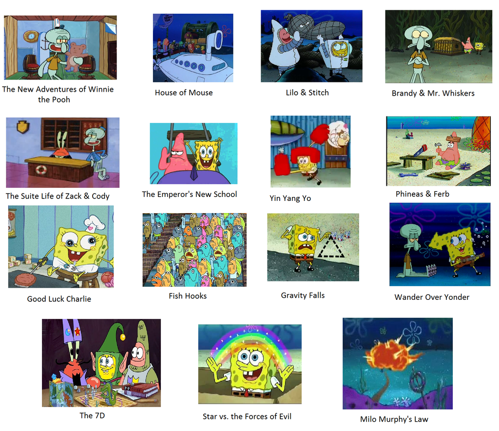 Star Tv Links: SpongeBob Comparison Charts