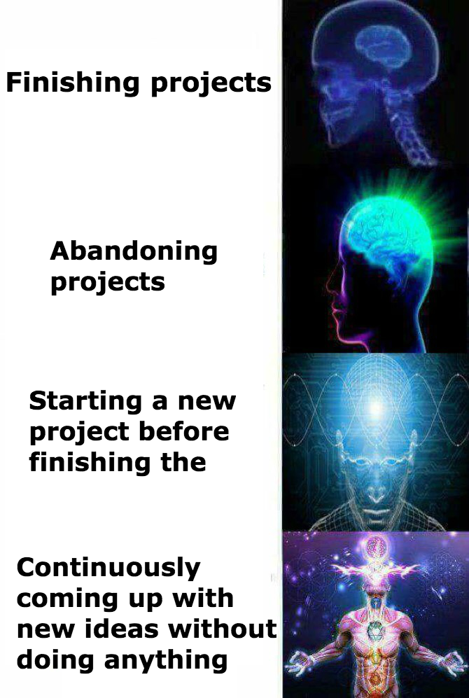 The creative process | Expanding Brain | Know Your Meme