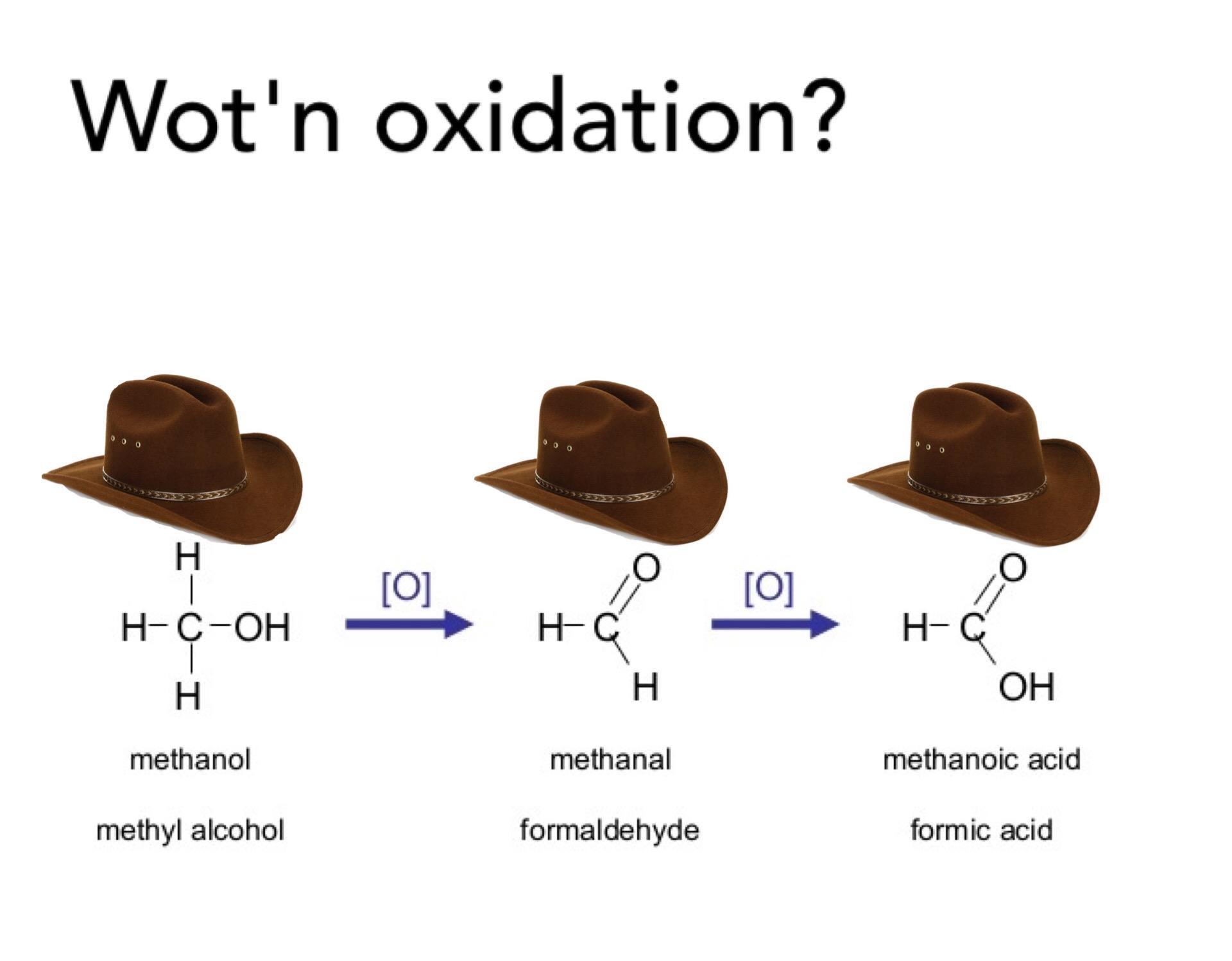 Wot in Oxidation | Wha...