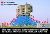 Anti-Zombie Fortress