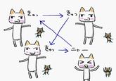 Kyu! Kyu! Kyu! Nya~! dance / きゅっきゅっきゅっニャー