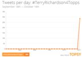 #TerryRichardson4Topps