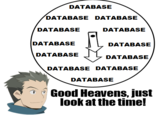 Living In The Database