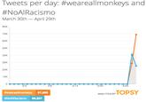 #WeAreAllMonkeys