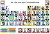 Periodic Table Parodies