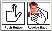 Push Button, Receive Bacon