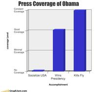 Song-chart-memes-coverage-obama