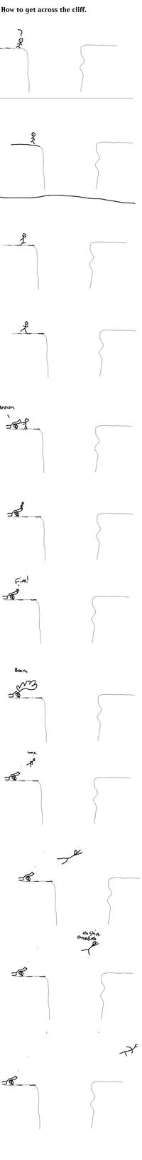 How to get Across the Cliff