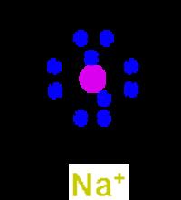 Positive_Ion_Sodium20110725-22047-1tt94om.png