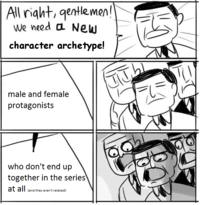Character Archetype