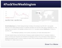 #FuckYouWashington