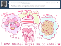 Tumblr Ask Blogs