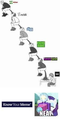 Meme Elitism
