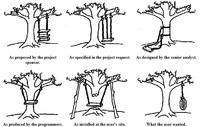 Tree Swing Cartoon Parodies