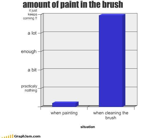 song-chart-memes-paint-brush.jpg