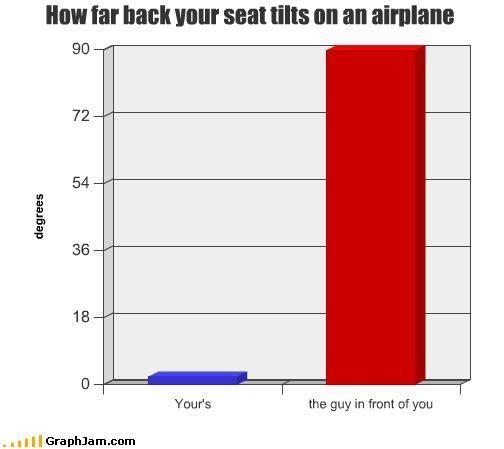 song-chart-memes-seat-airplane.jpg