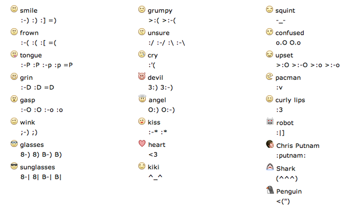 Facebook-Chat-Emoticons.png