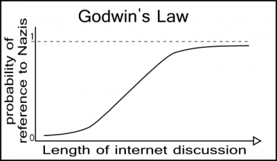 godwins-law1.png