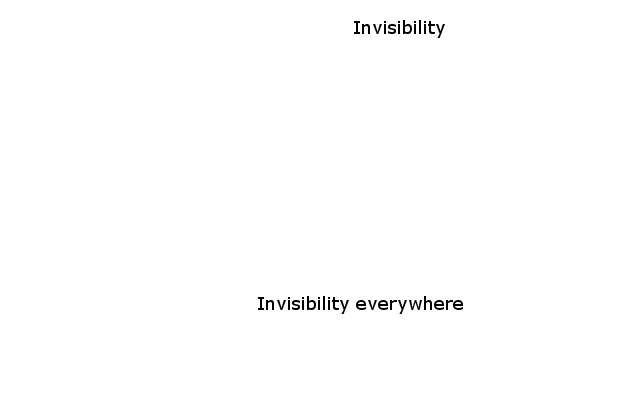 invisibility20110725-22047-15hgmd.png