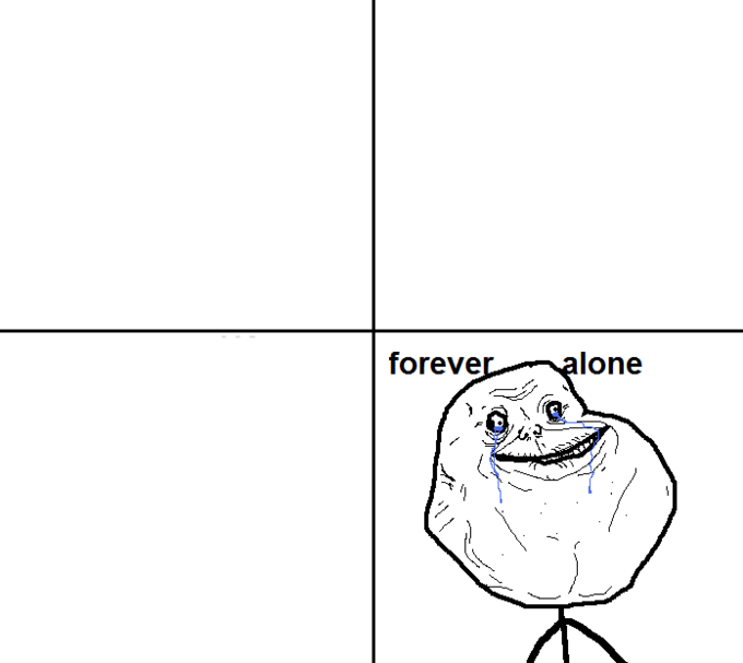 Four panels of loneliness