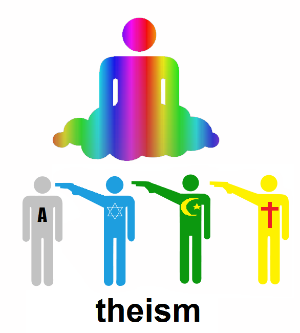 Theism.png