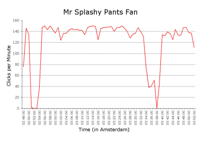 mr-splashy-pants-hijack.png