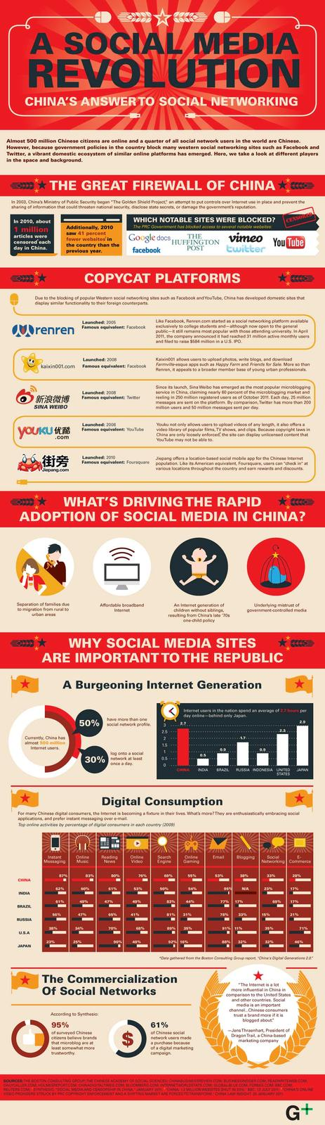 SocialMediaRevolutionChina.jpg