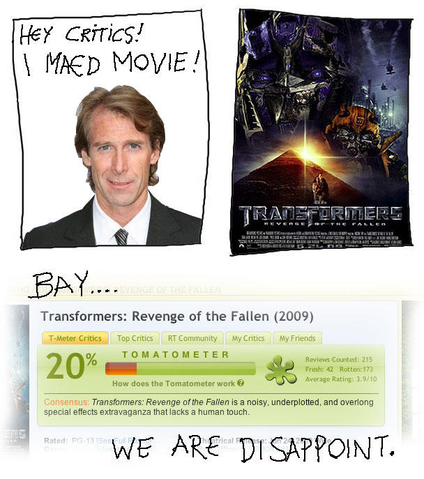 Michael_Bay_disappoint.jpg
