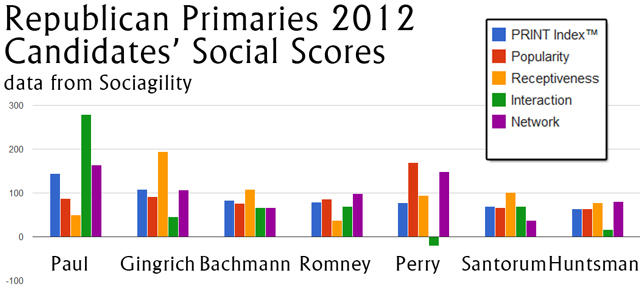 social-scores.jpg