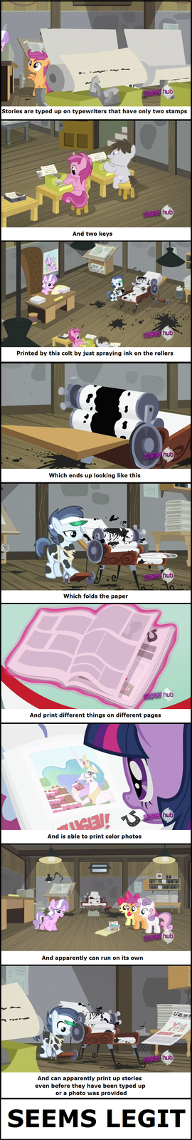 Newspapers, how do they work?