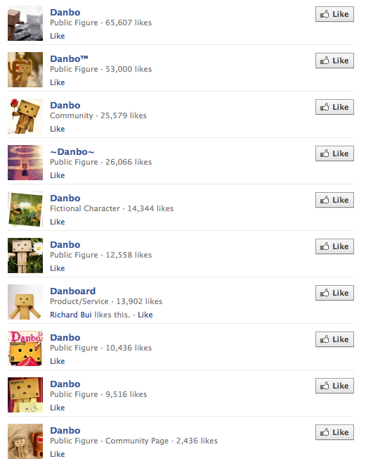 Danbo Facebook groups