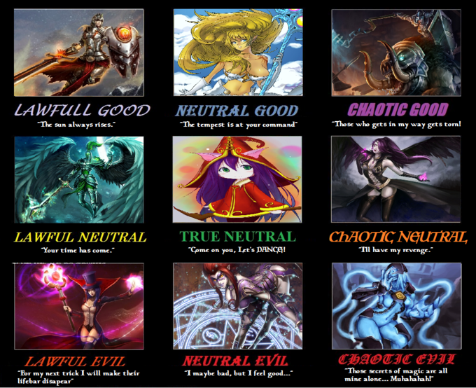 League of Legends Women Alignment